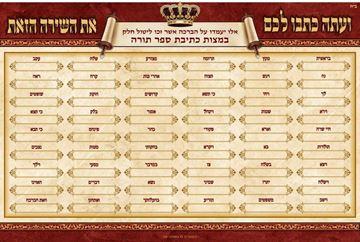Picture of Sefer Torah Sign