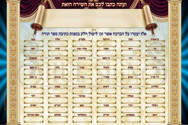 Picture of Sefer Torah Panels