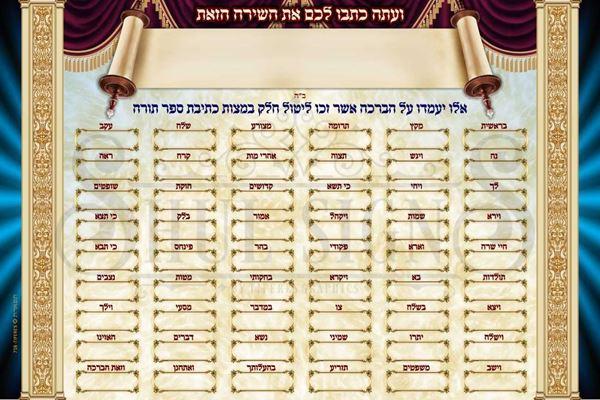 Picture of Sefer Torah Panels