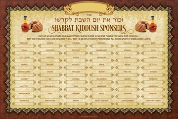 Picture of Kiddush Weekly Sponsors English
