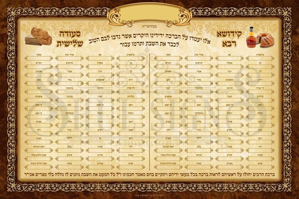 Picture of Kiddush and Shalosh Seudos Weekly Sponsors