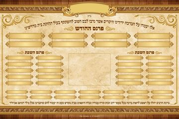 Picture of Parnes Hachodesh and Parnes Hashabbos