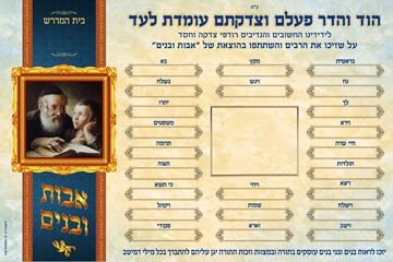 Picture of Avos U'banim Weekly with Frame