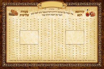 Picture of Kiddush and Shalosh Seudos Weekly Sponsors With Frames