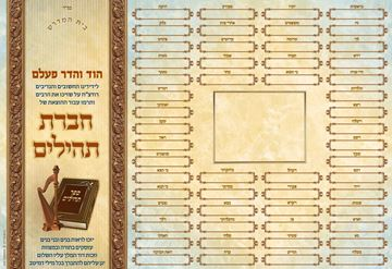 Picture of Tehilim Weekly with Frame