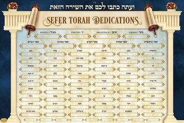 Picture of Sefer Torah Dedication Sign