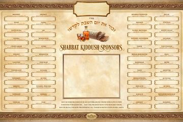 Picture of Kiddush Weekly Sponsors 5777 with Frame