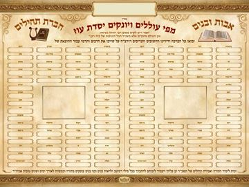 Picture of Avos Ubanim & Chevras Tehilim  Weekly Sponsors