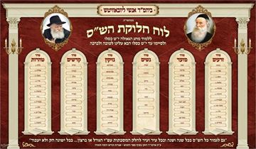 Picture of Chabad - Chalukas Hashas Sign
