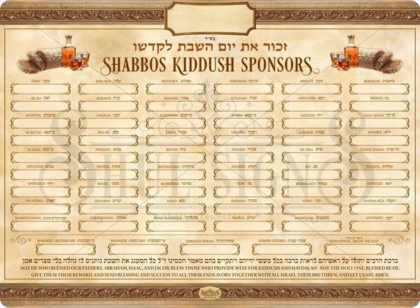 Picture of Kiddush Weekly Sponsors - Hebrew & English