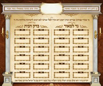 Picture of Ner Lamoer & Bedek Habayis sign