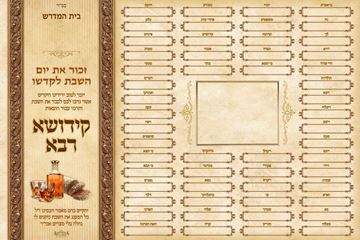 Picture of Kiddush Weekly Sponsors with Frame