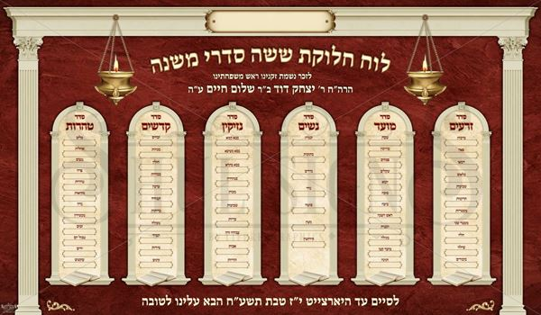 Sign Chalukas Mishnayos Chart Poster Shulsigns Com