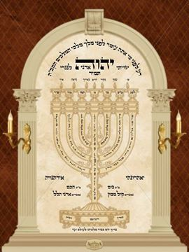 Picture of Shivisi Hashem L'negdi Samid Sign