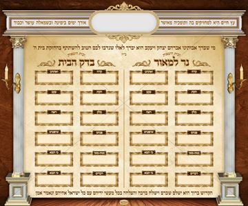 Picture of Ner Lamoer & Bedek Habayis Monthly Sponsors