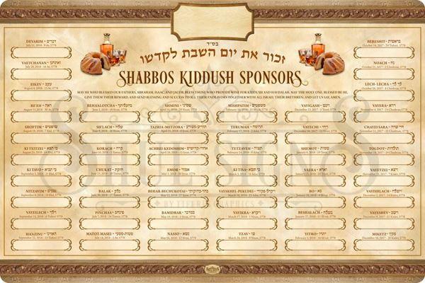 Picture of SHABBAT KIDDUSH WEEKLY SPONSORS - 5778