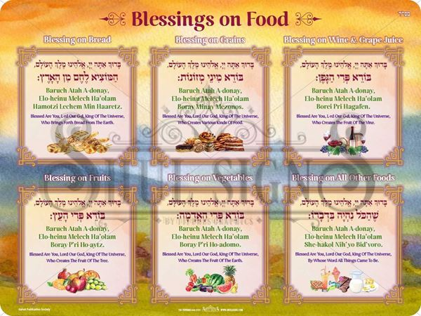 Picture of Brochos Sign - Blessing on Food