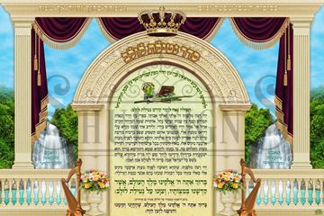 Picture of Seder Netilas Lulav Sign