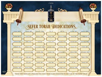 Picture of Sefer Torah Dedication Board