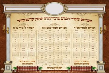 Picture of Tanch - Mishnayos - Shas, group Learning Chart