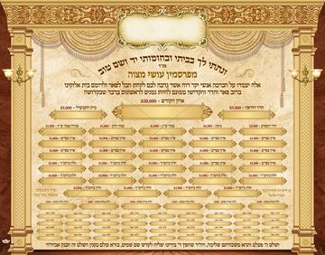 Picture of Custom Shul Dedication Campaign