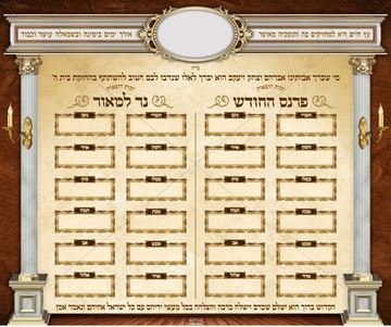 Picture of Parnes Hachodesh & Ner Lamoer Sign