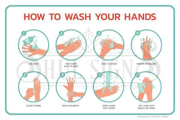 Picture of How to wash your hands Sign