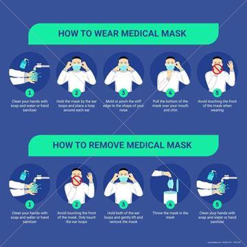 Picture of How to wear and remove face mask