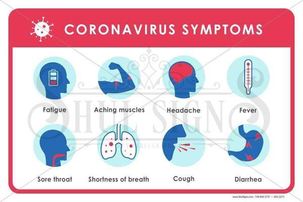Picture of Covid-19 Symptoms