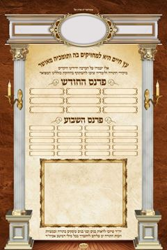 Picture of Parnes Hachodesh and Shuvia