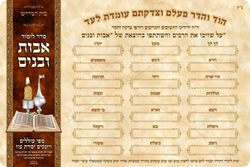 Picture of Avos U'banim Weekly