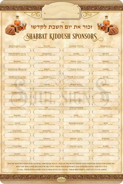 Picture of Kiddush - Shabbat & Holidays - 5781