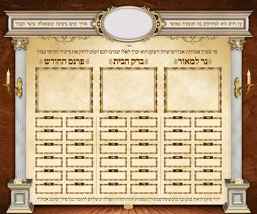 Picture of Bedek Habayis Sign + 3 Inserts