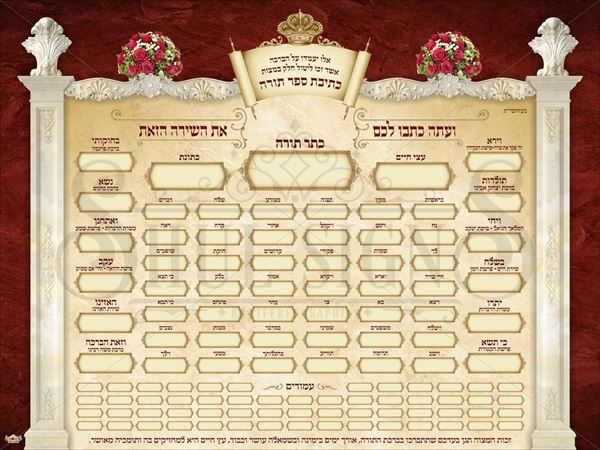 Picture of Sefer Torah Sponosors + Amudim