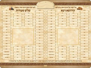 Picture of Kiddush and Shalosh Seudos Weekly Sponsors + 2 Insert's