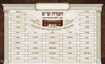 "Picture of Chevras Hashas Sign - לוח חברת הש""ס"