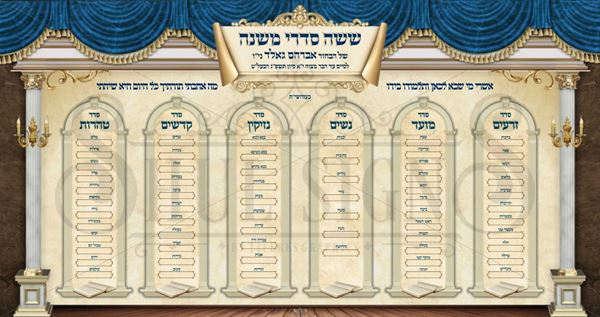 Picture of Sign Chalukas Mishnayos Chart